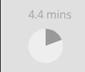 hootsuite-minutes-left